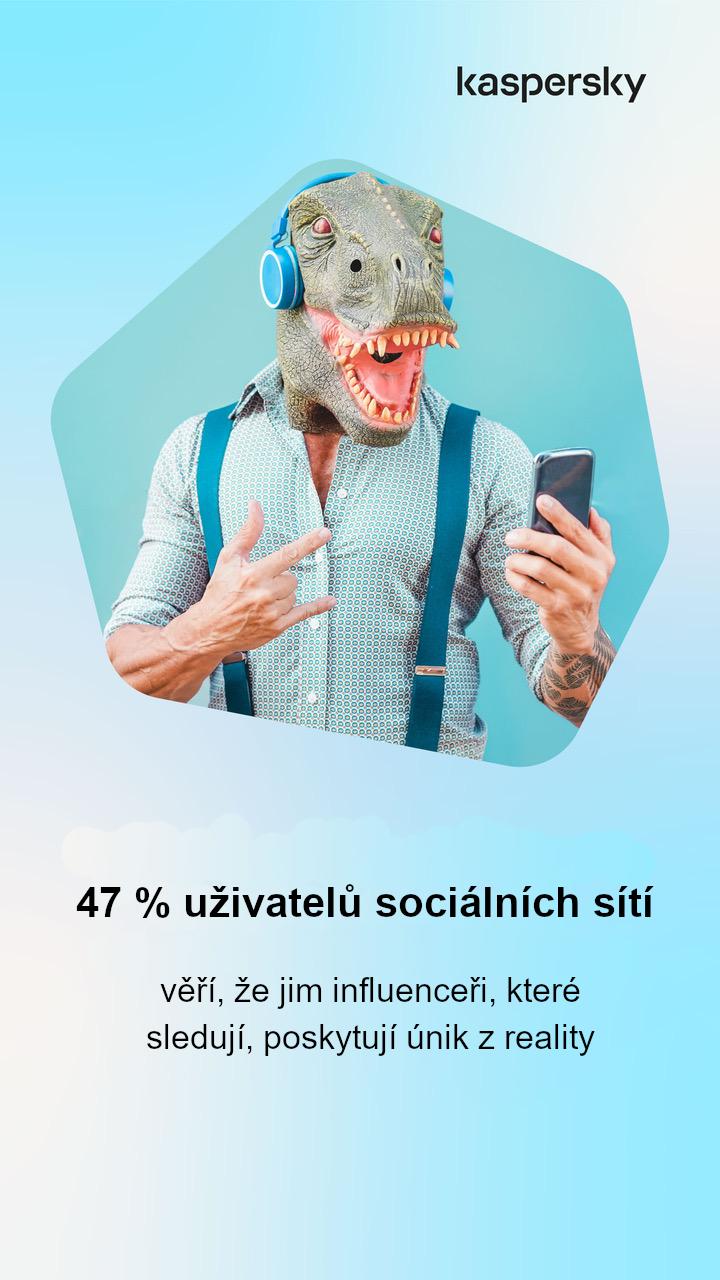 47 % uživatelů sociálních sítí věří, že jim influenceři poskytují únik z reality