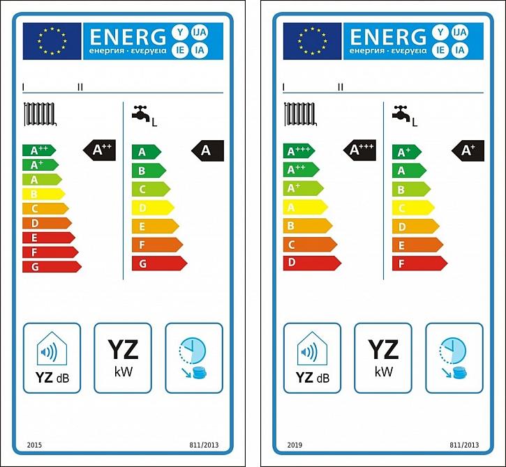 Kromě výrobního štítku mají například vysavače nebo lednice další s uvedením energetické náročnosti