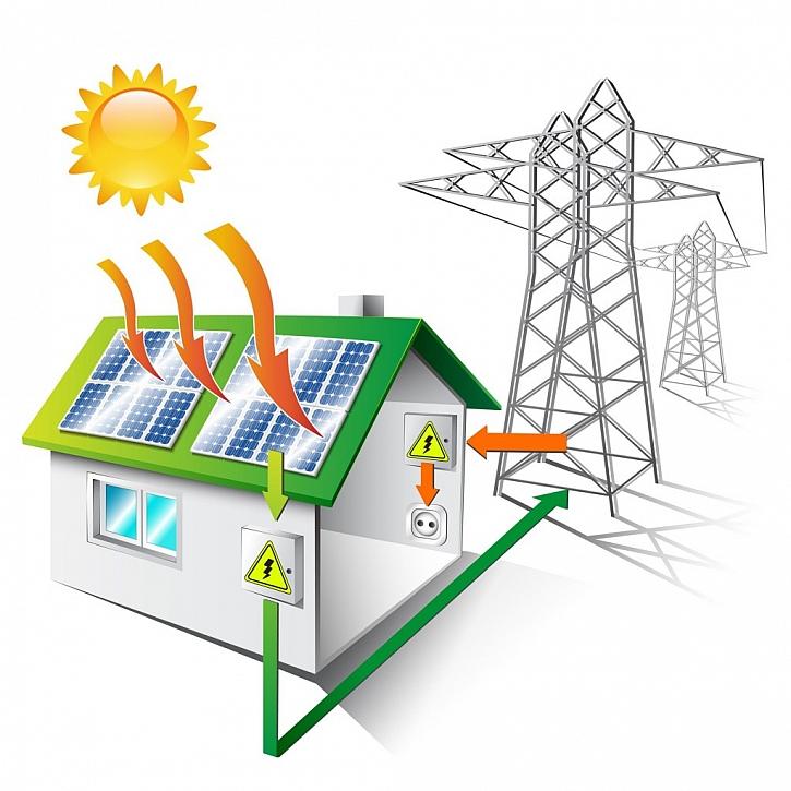 Elektrickou energii můžeme čerpat z elektrárny nebo si ji vyrábět ze sluneční energie