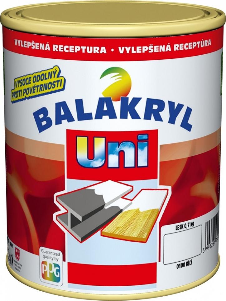 Práce s nátěry Balakryl UNI