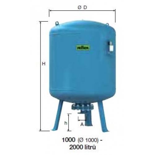 Refix expanzní nádoba DE/1500/16 modrá