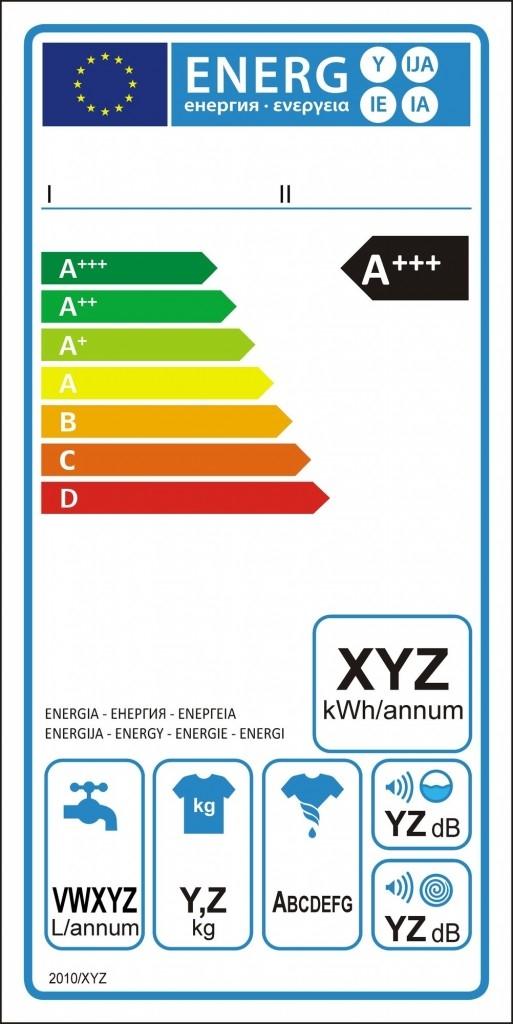 Dokážete přečíst všechny údaje z energetického štítku domácího spotřebiče?