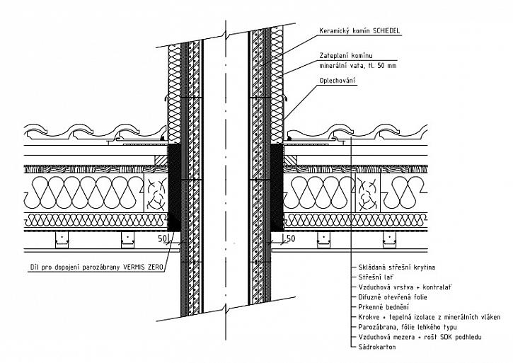schéma skladby prostupu komína střešní konstrukcí