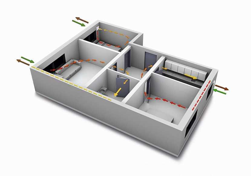 Příklad: Rekonstrukce bytu s decentrálními jednotkami