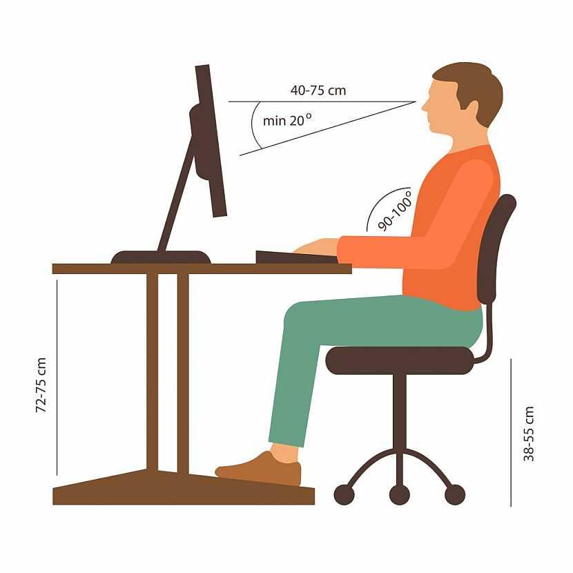 Nejen židle, ale i způsob sezení je důležitý