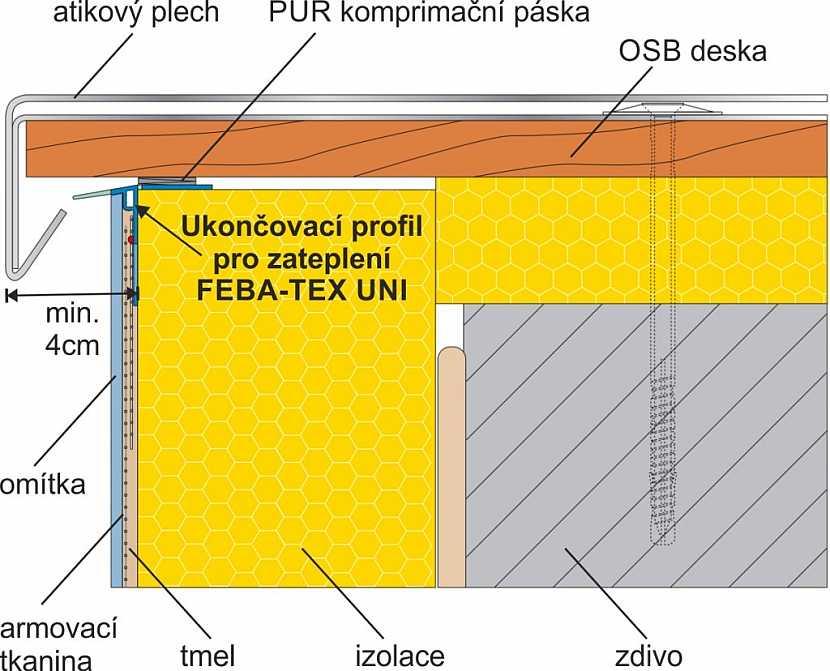 Atikový detail vyřeší ukončovací profil FEBA-TEX UNI