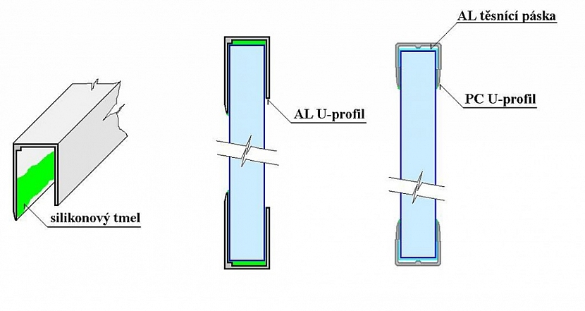 Montáž na krokve při použití hliníkových AL krycích lišt