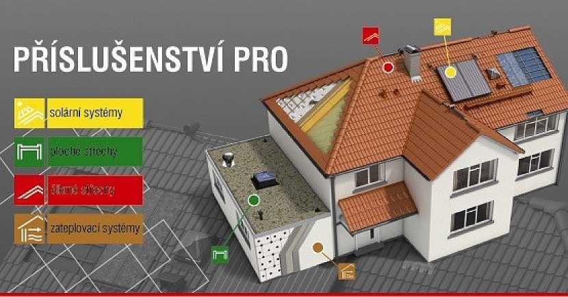 HPI-CZ zve na Střechy Praha 2013