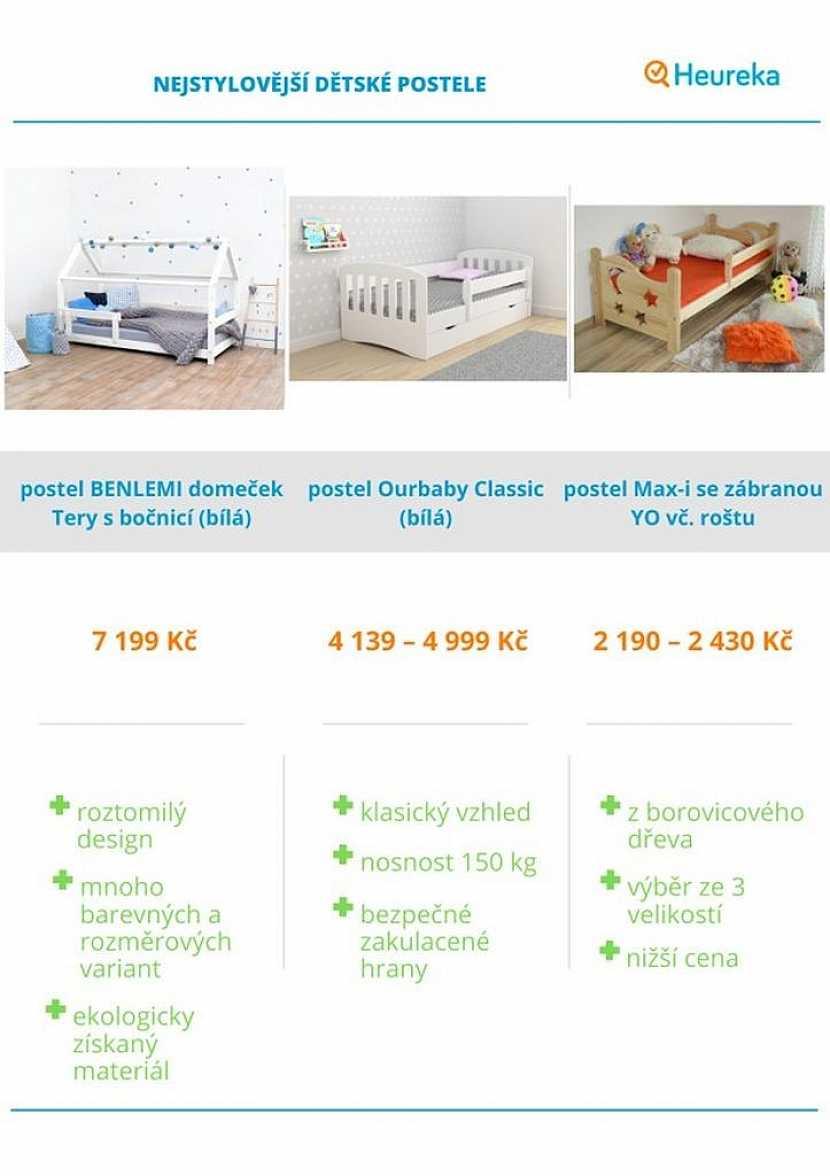 Srovnání dětských postelí