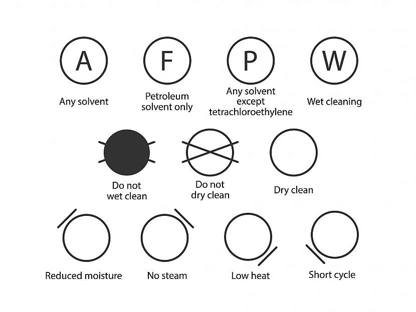 Piktogramy pro praní prádla v čistírně