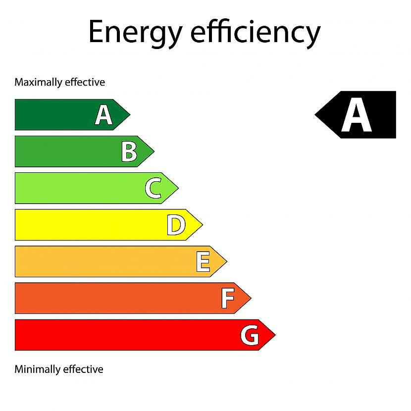 Energetický štítek2