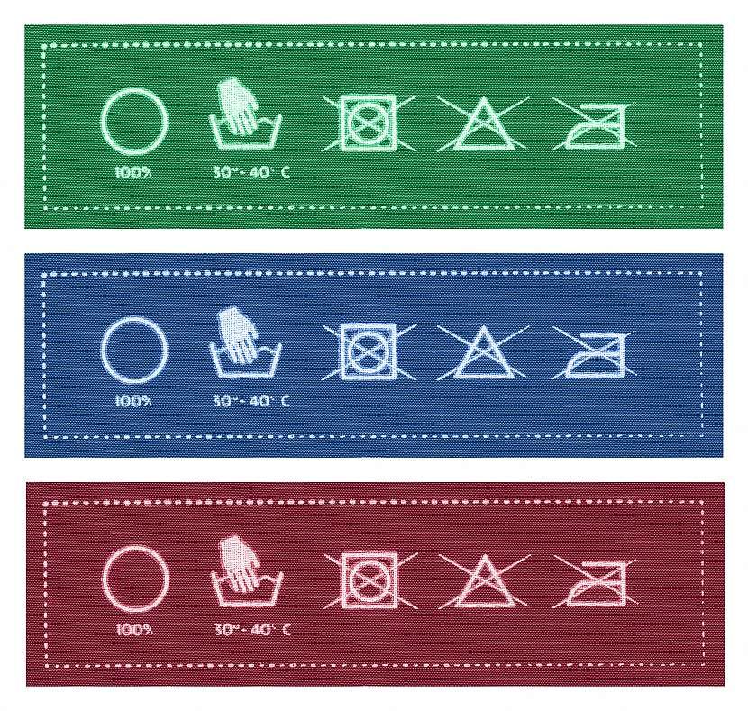Symboly pro praní prádla